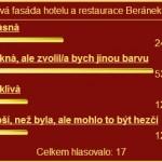 anketa o nové fasádě hotelu a restaurace Beránek