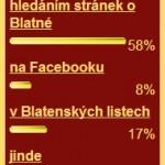 anketa o webu